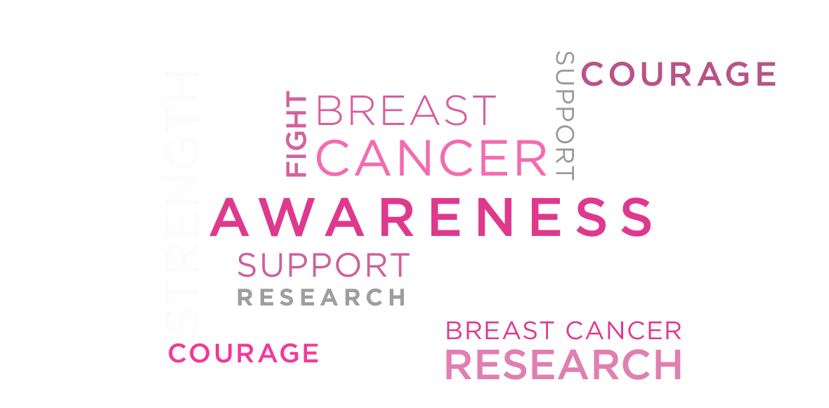 Word collage: breast cancer awareness, empowerment, courage, strength, fight, support, research.
