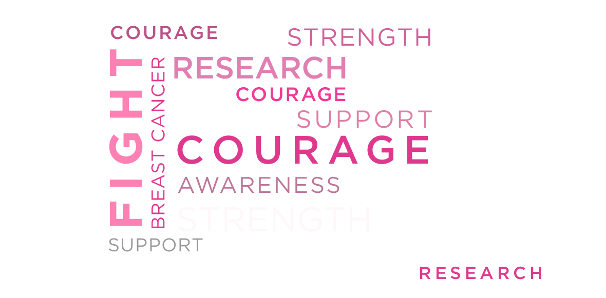 Word collage: breast cancer, courage, fight, research, strength, empowerment, awareness.