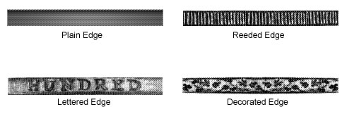 Examples of plain, reeded, lettered, and decorated edges on coins