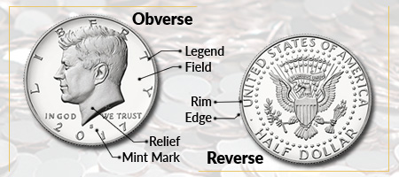 Obverse and reverse of a coin identifying legend, field, rim, edge, relief, mint mark