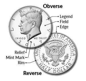 2017 john f kennedy half dollar with coin anatomy labeled