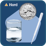 test surface tension activity